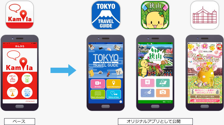 OEMでオリジナルアプリ